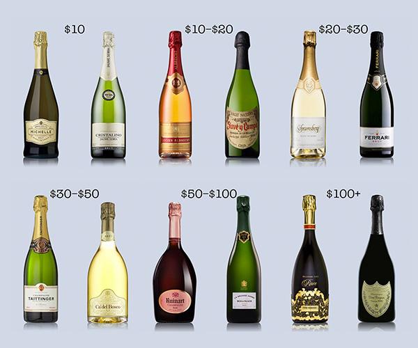 Những chai rượu Champagne ngon và nổi tiếng