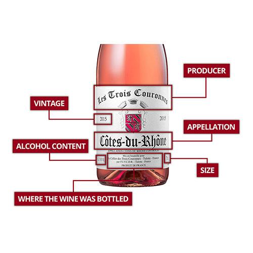 Ý Nghĩa Trên Nhãn Chai Rượu Vang