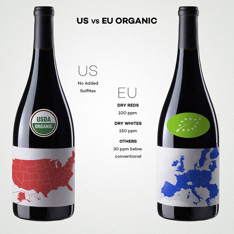 Rượu Vang Organic